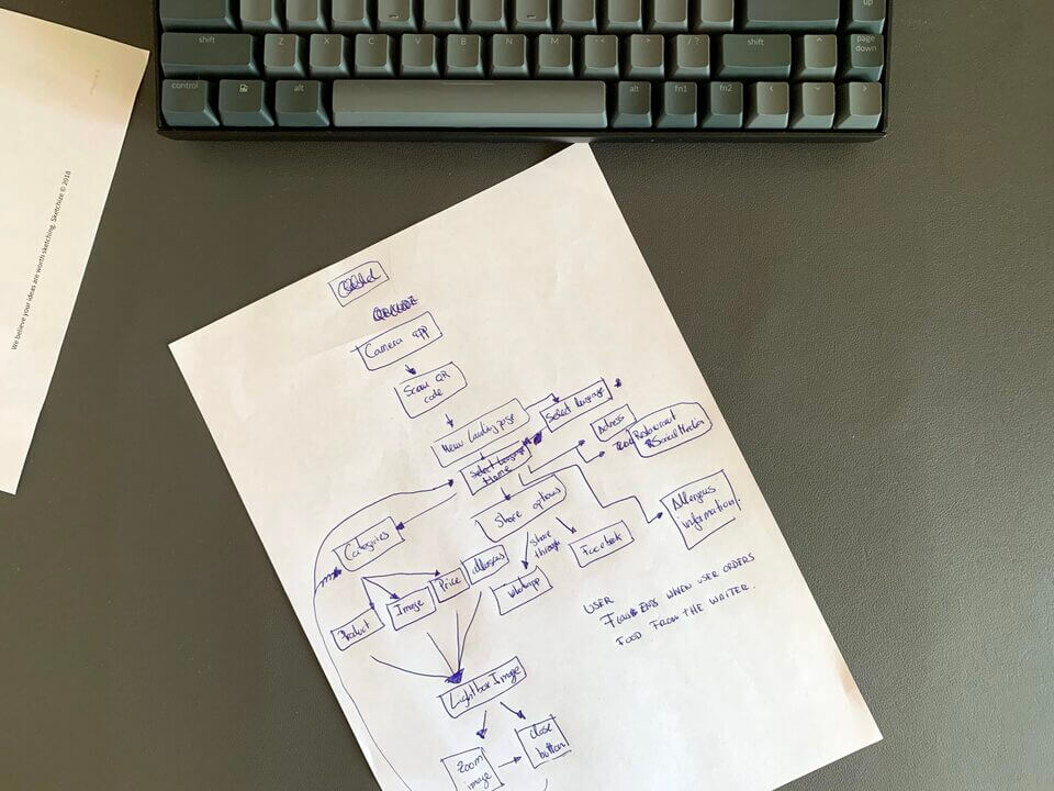 user flow ux designer