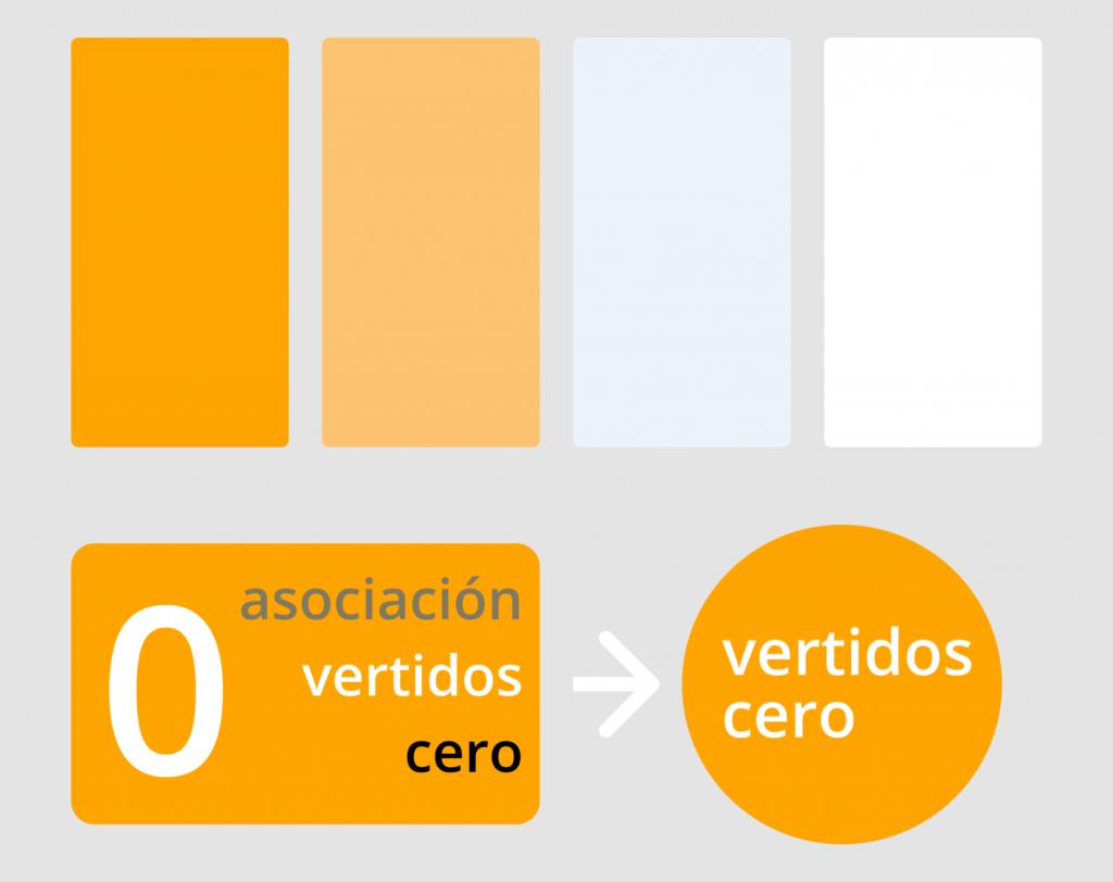 new logo for zero waste
